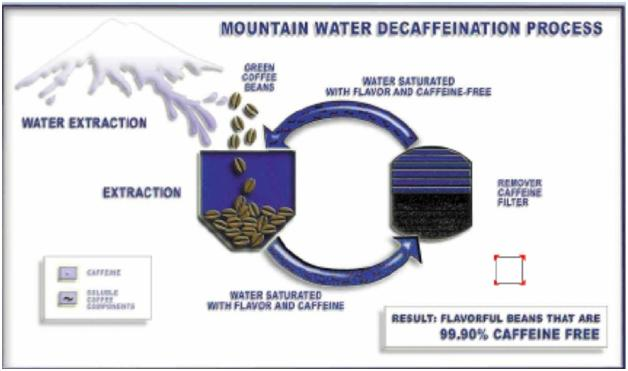 Mexican Water Decaffeinated