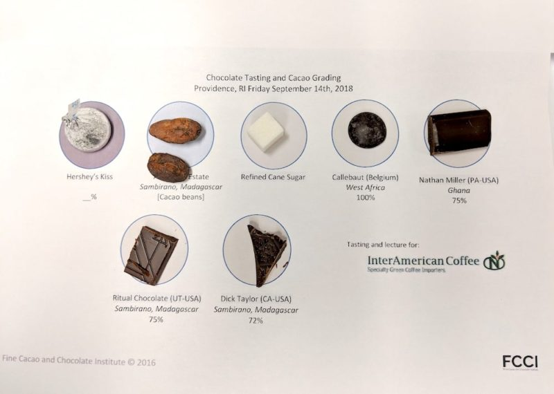 Specialty chocolate